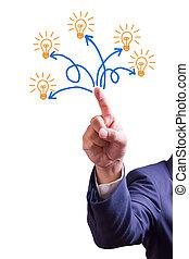 many idea from finger