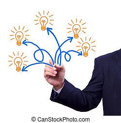 many idea light bulb writing by hand