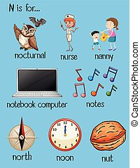Many words begin with letter N