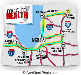 Map to Health Words Leading You to Diet Exercise Plan Goal...