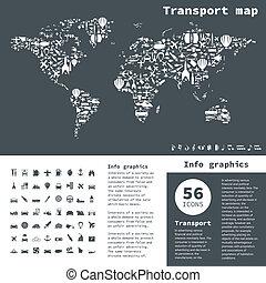 map2, transport