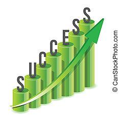 mapa crescimento, sucesso