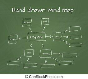 mapa, escola, quadro-negro, mente, ilustração, mão, vetorial, desenhado