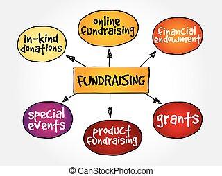 mapa, mente, recaudación de fondos