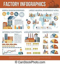 mapa, mundo industrial, infographics