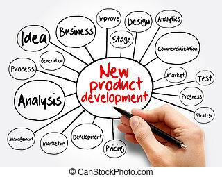 mapa, produkt, pamięć, rozwój, nowy