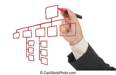 mapa, tábua, homem negócios, organização, branca, desenho