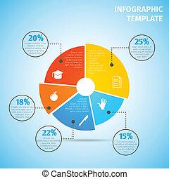 mapa torta, educação, infographic