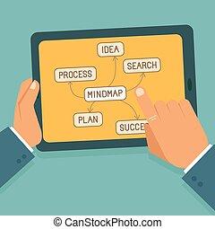 mapa, vector, mente, empresa / negocio