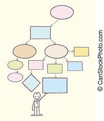 mapa, vetorial, mente, modelo