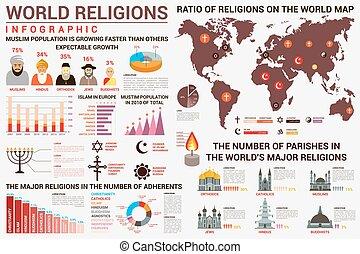 mappa, distribuzione, infographics, mondo, religione