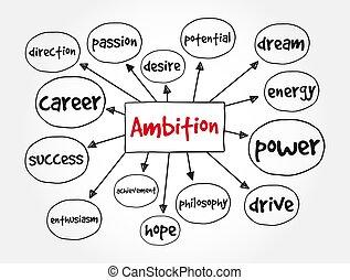 mappa, mente, concetto, rapporti, ambizione, presentazioni