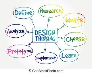 mappa, pensare, mente, disegno