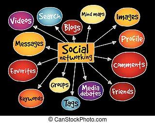 mappa, sociale, mente, networking