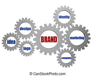 marca, e, concetto affari, parole, in, argento, grigio, gearwheels