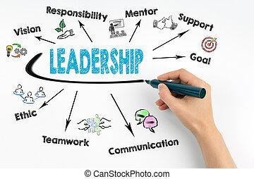 marcador, concepto, mano, liderazgo, escritura