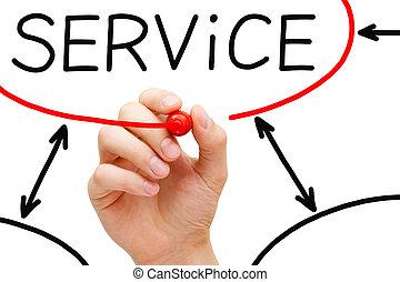 marcador, diagrama flujo, servicio, rojo