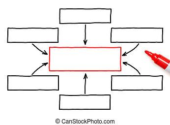 marcador, diagrama flujo, vacío, rojo