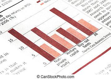 marché financier, diagramme, projection, perte