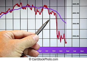 marchés, aller, bas, graphique financier