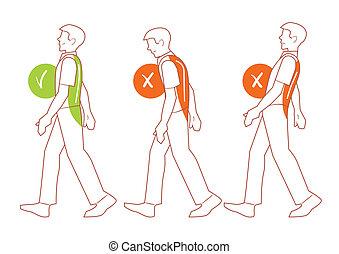 marche, dos, attitude, mauvais, position, correct