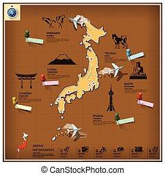 marco, japão, viagem, infographic, negócio