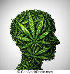 marihuána, fej