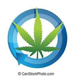marijuana cycle illustration design over a white background