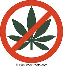 Marijuana Leaf with forbidden sign - no drug. No to marijuana. Cannabis leaf icon in prohibition red circle. No drugs allowed. Anti drugs. No smoking. Isolated vector illustration on white background.
