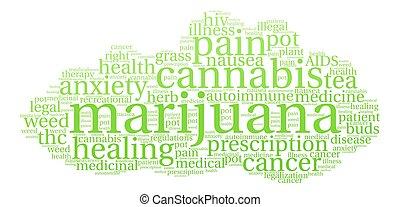 Marijuana Word Cloud