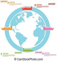 Marine cargo ship bound around the world