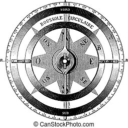 Mariner?s compass vintage engraving - Old engraved ...