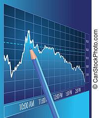 markedsanalyse, aktie