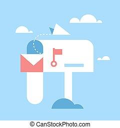 markedsføring, email