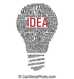 markedsføring, kampagne, ide