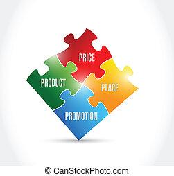 markedsføring, opgave, konstruktion, illustration, stykker