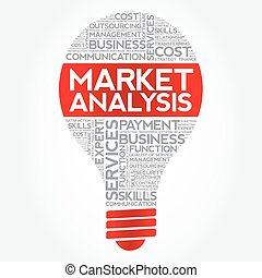 Market Analysis bulb word cloud