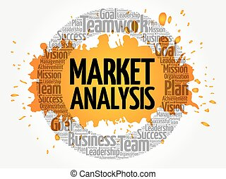 Market Analysis circle word cloud