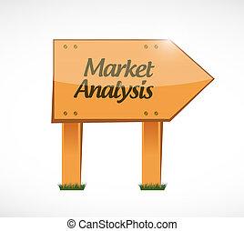 market analysis wood sign concept illustration