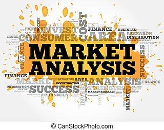 Market Analysis word cloud