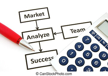 market analyze chart and pen showing business concept...