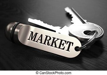 Market Concept. Keys with Keyring.