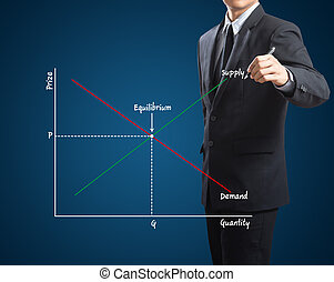 market economics concept