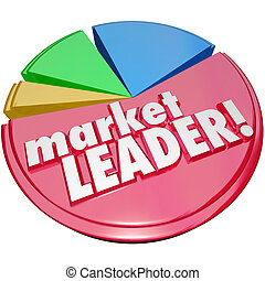 Market Leader words on a 3d pie chart to illustrate the top company or business in a field of competitors fighting for the biggest piece of a customer base