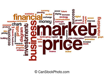 Market price word cloud