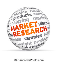 Market Research - 3d Market Research Word Sphere on white...
