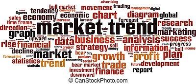 Market trend word cloud