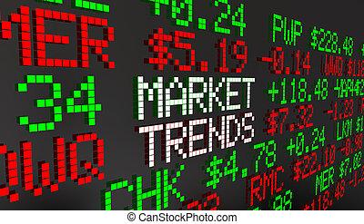 Market Trends Stocks Bonds Equities Securities Ticker Prices...