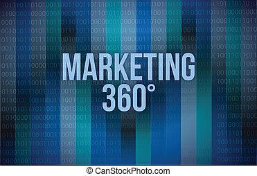Marketing 360 concept binary