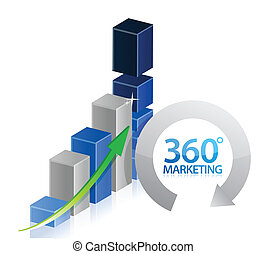 Marketing 360 graph illustration design over a white...
